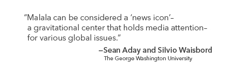 Quote by Sean Aday and Silvio Waisbord on Malala as a public media figure